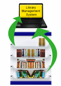 school library system thesis Free essay: automated record library system of emar learning center: a system proposal a thesis submitted to the faculty of intercity college of science and.